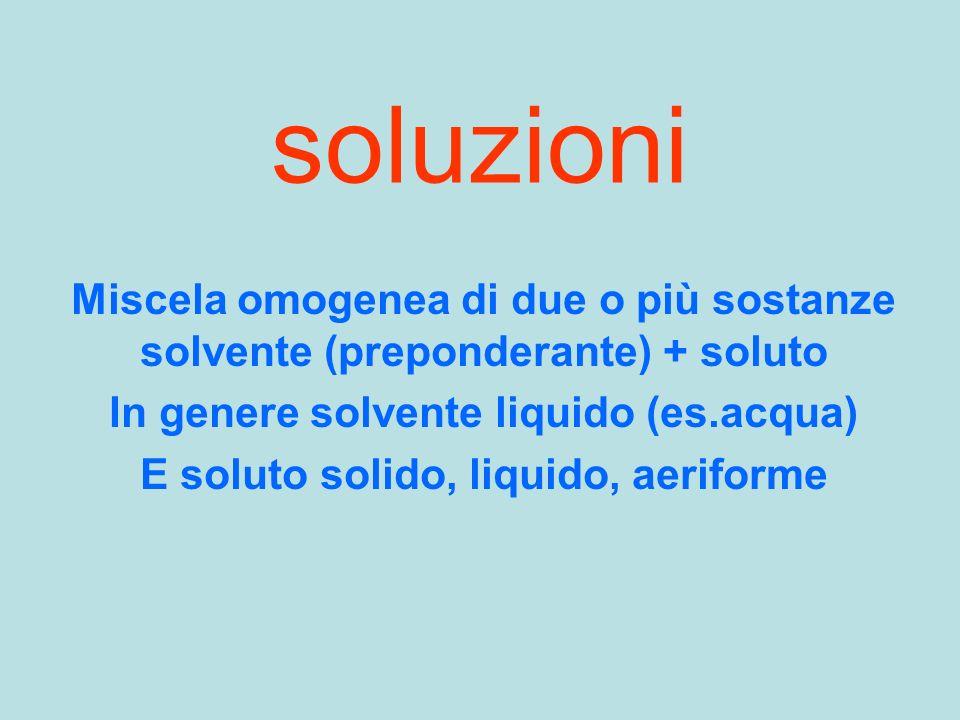 soluzioni Miscela omogenea di due o più sostanze solvente (preponderante) + soluto In genere solvente liquido (es.acqua) E soluto solido, liquido, aer
