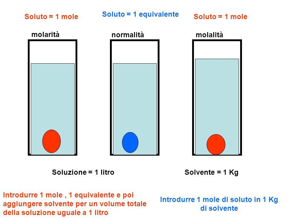Soluzione = 1 litroSolvente = 1 Kg Soluto = 1 mole Soluto = 1 equivalente Soluto = 1 mole Introdurre 1 mole, 1 equivalente e poi aggiungere solvente p