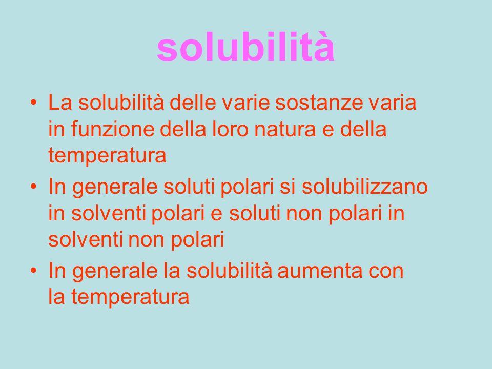 solubilità La solubilità delle varie sostanze varia in funzione della loro natura e della temperatura In generale soluti polari si solubilizzano in so