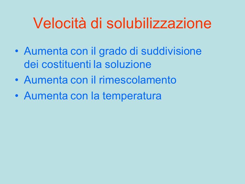 Velocità di solubilizzazione Aumenta con il grado di suddivisione dei costituenti la soluzione Aumenta con il rimescolamento Aumenta con la temperatur