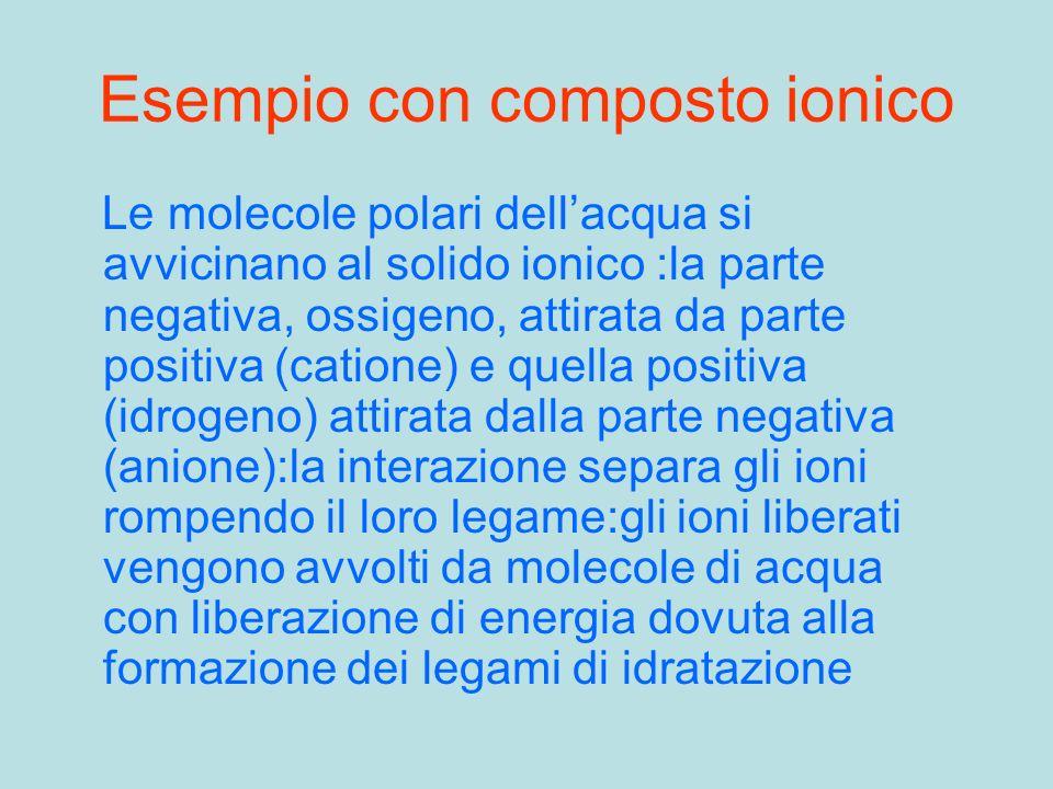 Esempio con composto ionico Le molecole polari dellacqua si avvicinano al solido ionico :la parte negativa, ossigeno, attirata da parte positiva (cati