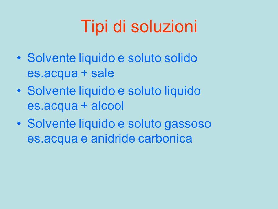 Tipi di soluzioni Solvente liquido e soluto solido es.acqua + sale Solvente liquido e soluto liquido es.acqua + alcool Solvente liquido e soluto gasso
