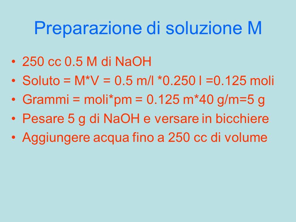 Preparazione di soluzione M 250 cc 0.5 M di NaOH Soluto = M*V = 0.5 m/l *0.250 l =0.125 moli Grammi = moli*pm = 0.125 m*40 g/m=5 g Pesare 5 g di NaOH