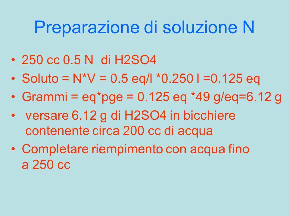 Preparazione di soluzione N 250 cc 0.5 N di H2SO4 Soluto = N*V = 0.5 eq/l *0.250 l =0.125 eq Grammi = eq*pge = 0.125 eq *49 g/eq=6.12 g versare 6.12 g