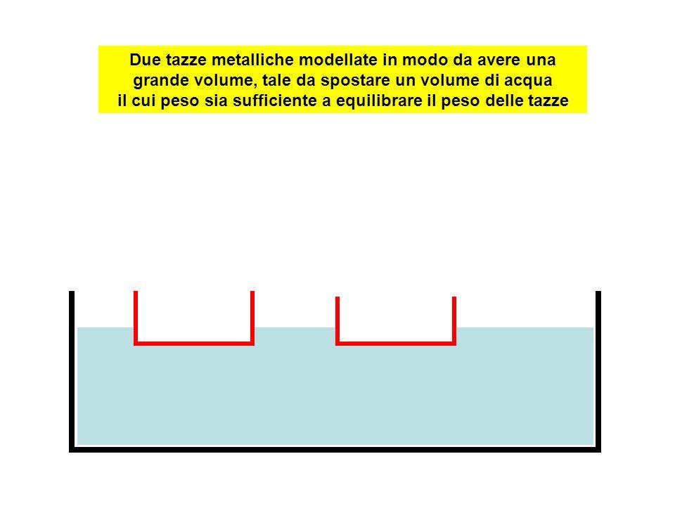 Due tazze metalliche modellate in modo da avere una grande volume, tale da spostare un volume di acqua il cui peso sia sufficiente a equilibrare il pe