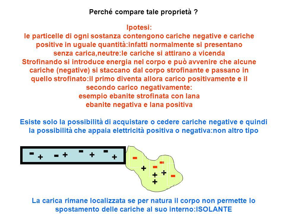 Perché compare tale proprietà ? Ipotesi: le particelle di ogni sostanza contengono cariche negative e cariche positive in uguale quantità:infatti norm