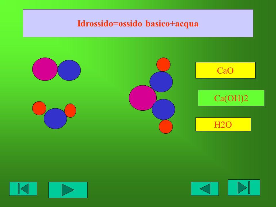 Idrossido=ossido basico+acqua CaO H2O Ca(OH)2