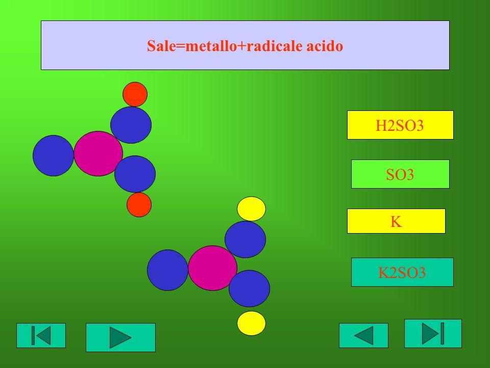 Sale=metallo+radicale acido H2SO3 K SO3 K2SO3