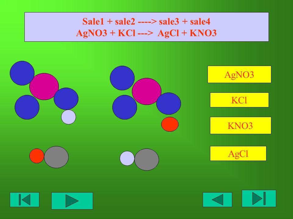 Sale1 + sale2 ----> sale3 + sale4 AgNO3 + KCl ---> AgCl + KNO3 AgNO3 KCl KNO3 AgCl