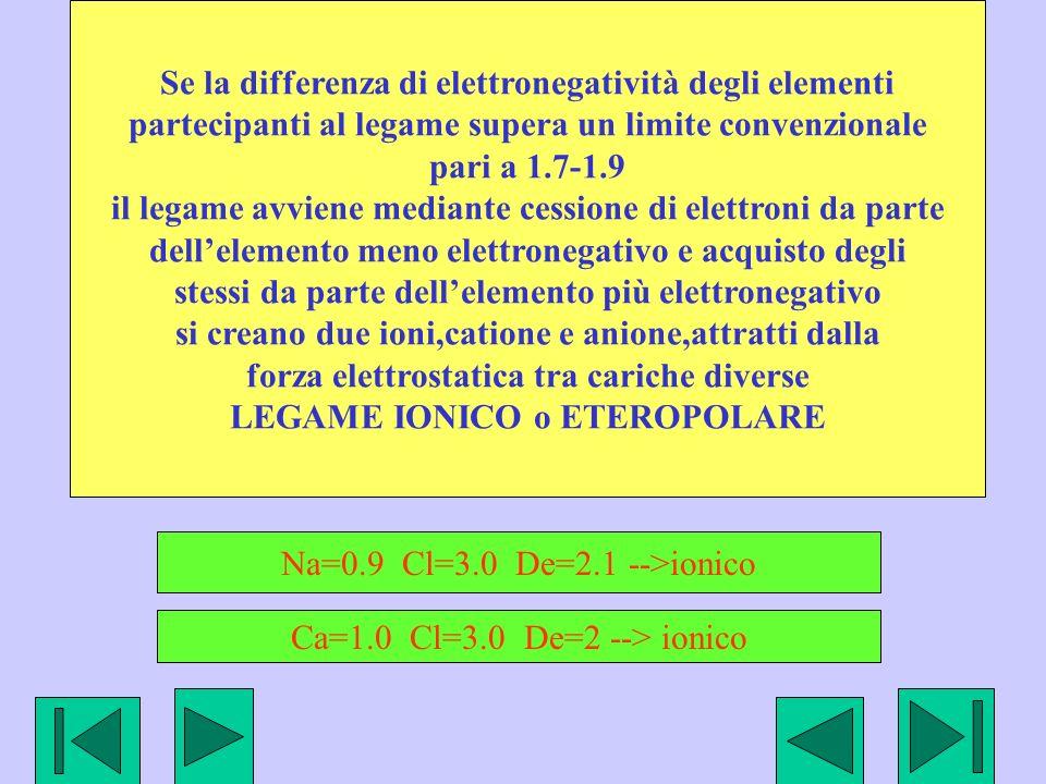 Se la differenza di elettronegatività degli elementi partecipanti al legame supera un limite convenzionale pari a 1.7-1.9 il legame avviene mediante c