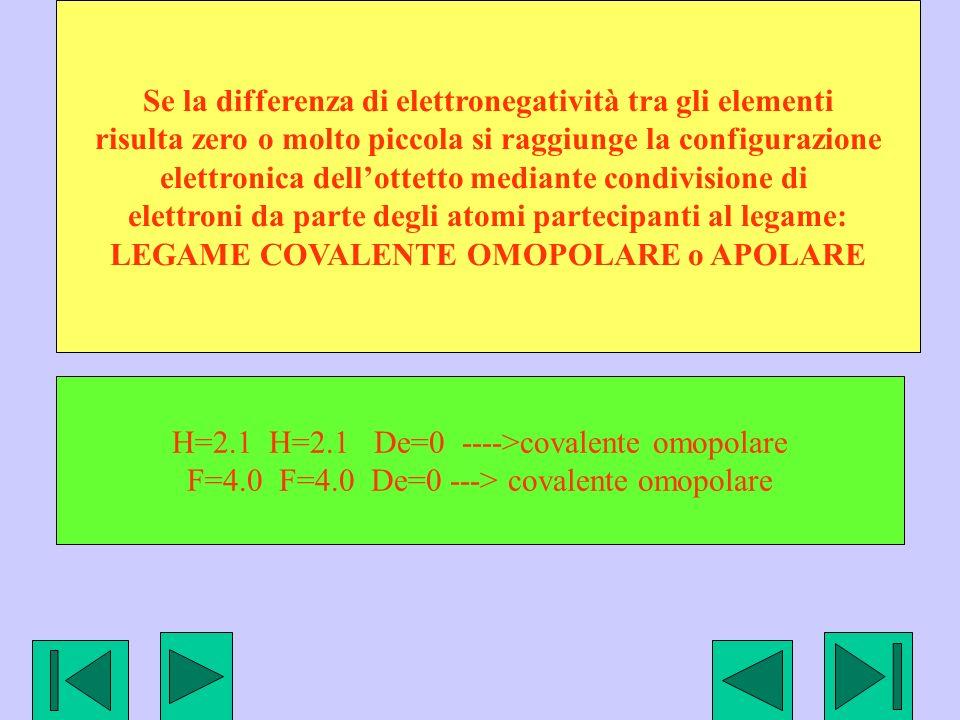 Se la differenza di elettronegatività tra gli elementi risulta zero o molto piccola si raggiunge la configurazione elettronica dellottetto mediante co