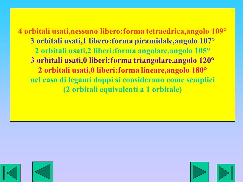 4 orbitali usati,nessuno libero:forma tetraedrica,angolo 109° 3 orbitali usati,1 libero:forma piramidale,angolo 107° 2 orbitali usati,2 liberi:forma a