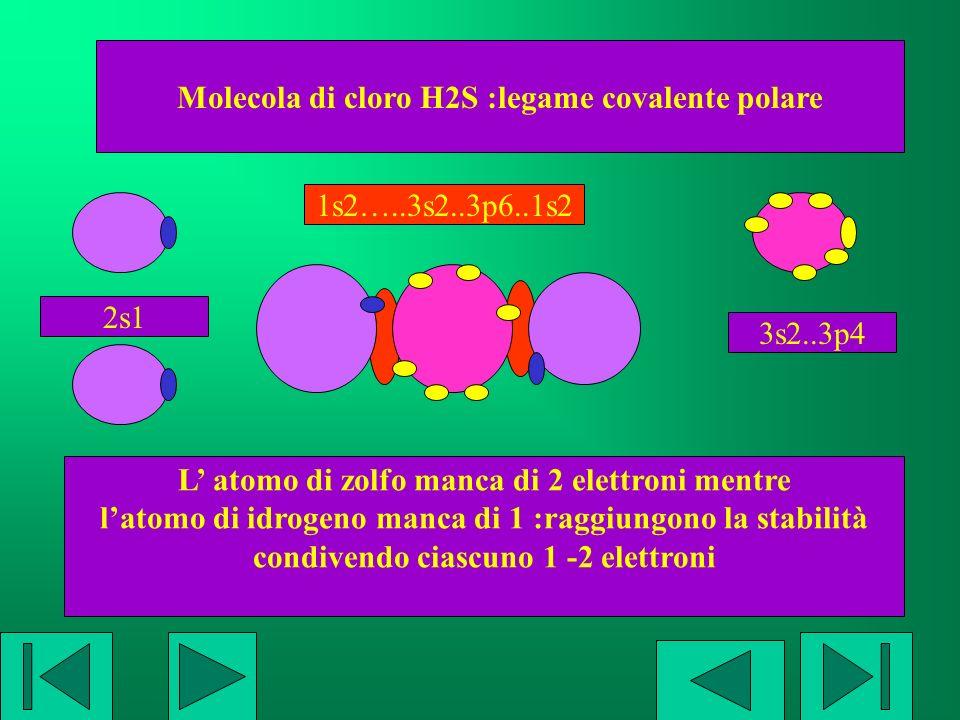 Molecola di cloro H2S :legame covalente polare L atomo di zolfo manca di 2 elettroni mentre latomo di idrogeno manca di 1 :raggiungono la stabilità co