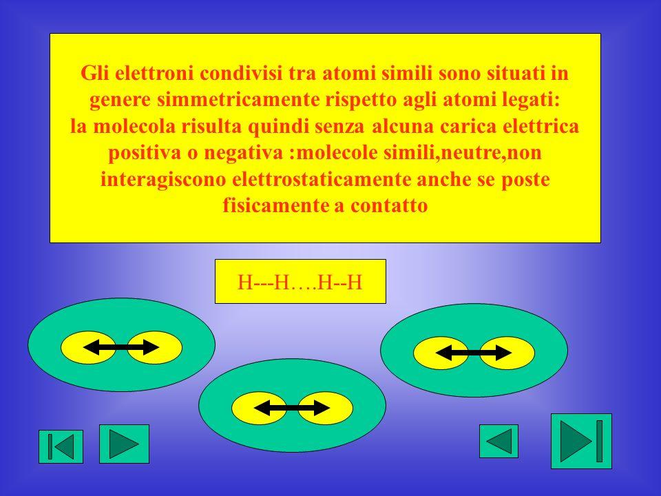 Gli elettroni condivisi tra atomi simili sono situati in genere simmetricamente rispetto agli atomi legati: la molecola risulta quindi senza alcuna ca