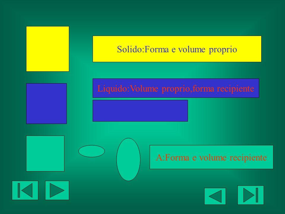 Solido:Forma e volume proprio Liquido:Volume proprio,forma recipiente A:Forma e volume recipiente