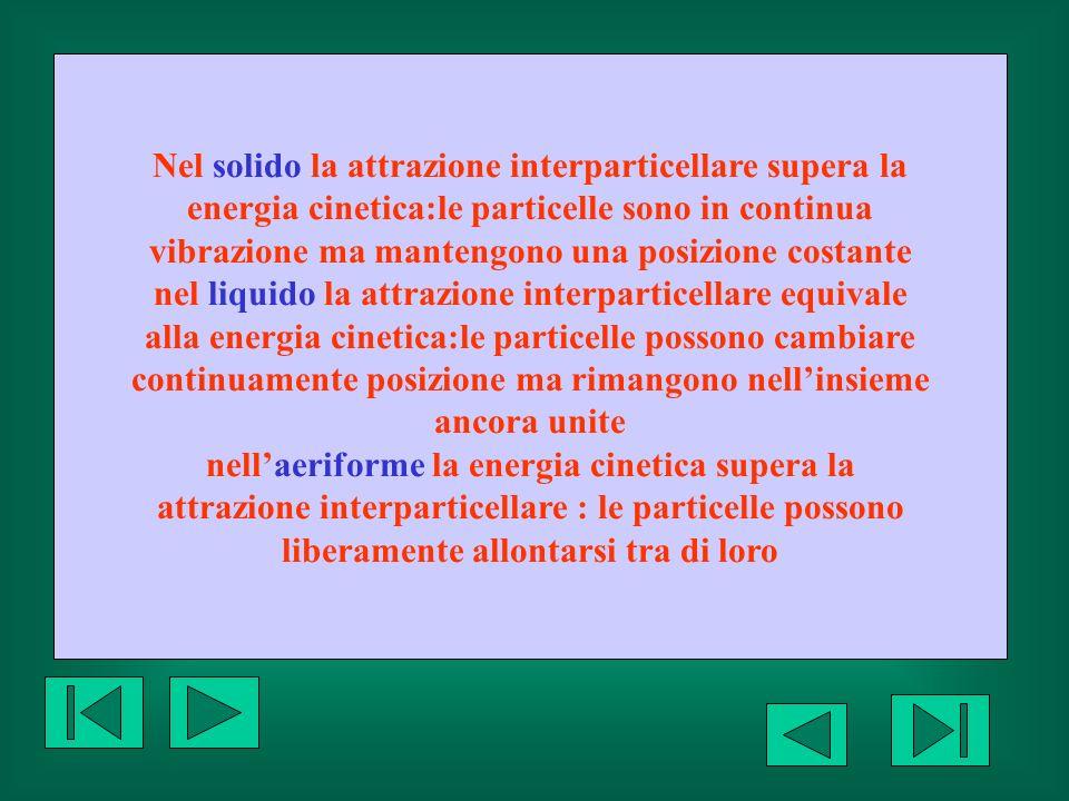 Nel solido la attrazione interparticellare supera la energia cinetica:le particelle sono in continua vibrazione ma mantengono una posizione costante n