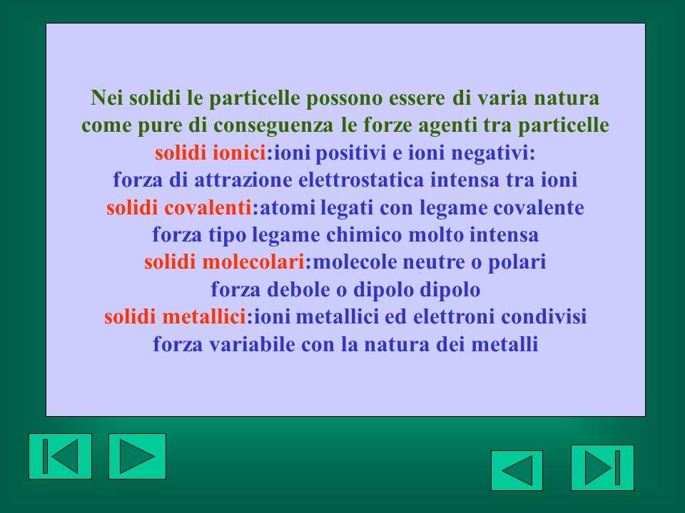 Nei solidi le particelle possono essere di varia natura come pure di conseguenza le forze agenti tra particelle solidi ionici:ioni positivi e ioni neg