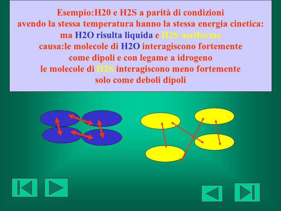 Esempio:H20 e H2S a parità di condizioni avendo la stessa temperatura hanno la stessa energia cinetica: ma H2O risulta liquida e H2S aeriforme causa:l
