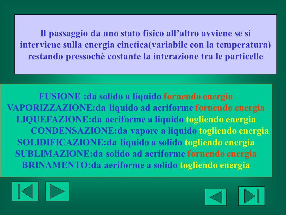 Il passaggio da uno stato fisico allaltro avviene se si interviene sulla energia cinetica(variabile con la temperatura) restando pressochè costante la