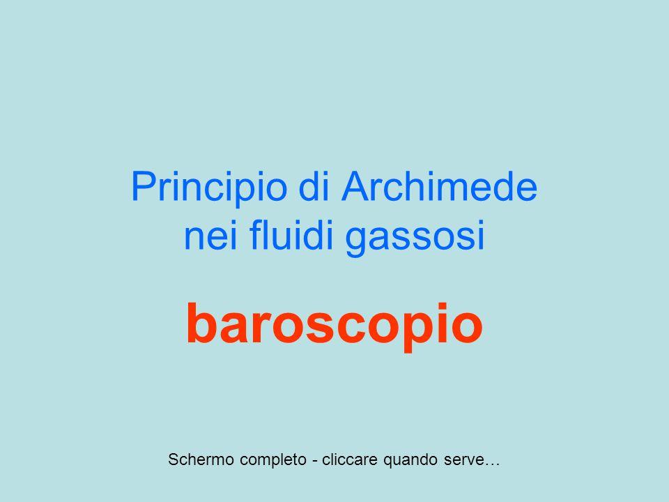 Principio di Archimede nei fluidi gassosi baroscopio Schermo completo - cliccare quando serve…