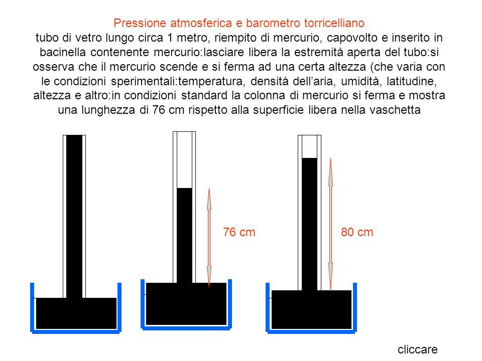 Pressione atmosferica e barometro torricelliano tubo di vetro lungo circa 1 metro, riempito di mercurio, capovolto e inserito in bacinella contenente