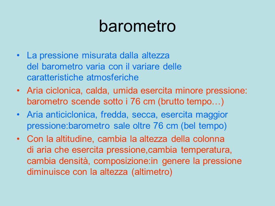 barometro La pressione misurata dalla altezza del barometro varia con il variare delle caratteristiche atmosferiche Aria ciclonica, calda, umida eserc