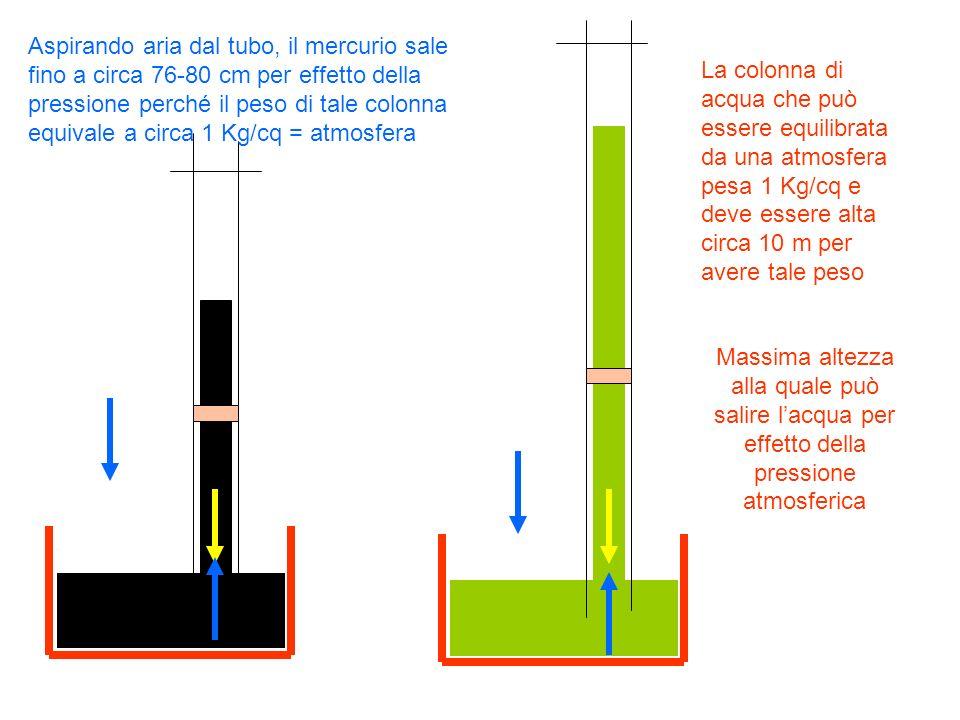 Aspirando aria dal tubo, il mercurio sale fino a circa 76-80 cm per effetto della pressione perché il peso di tale colonna equivale a circa 1 Kg/cq =