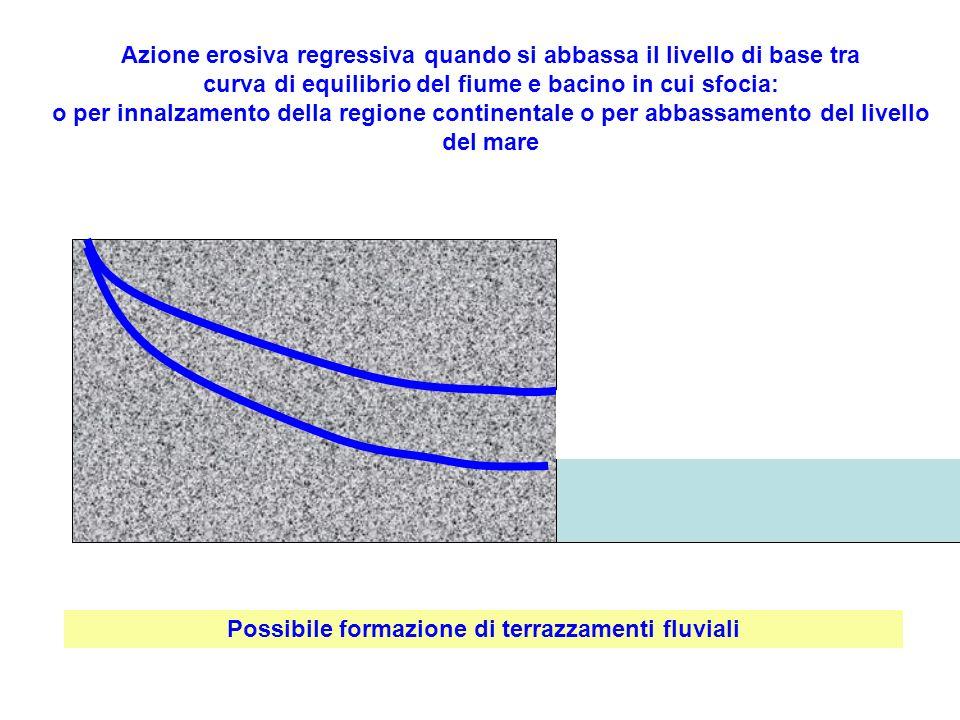 Azione erosiva regressiva quando si abbassa il livello di base tra curva di equilibrio del fiume e bacino in cui sfocia: o per innalzamento della regi