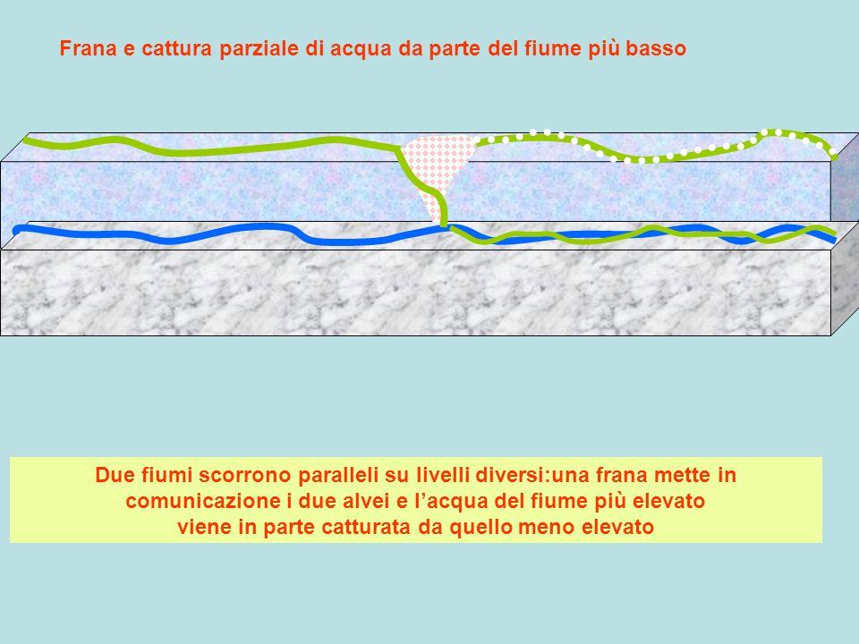 Due fiumi scorrono paralleli su livelli diversi:una frana mette in comunicazione i due alvei e lacqua del fiume più elevato viene in parte catturata d
