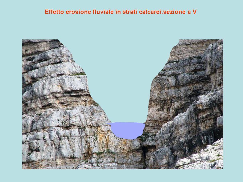 Effetto erosione fluviale in strati calcarei:sezione a V