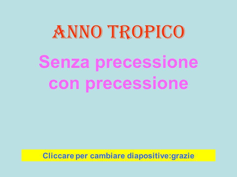 Anno tropico Senza precessione con precessione Cliccare per cambiare diapositive:grazie