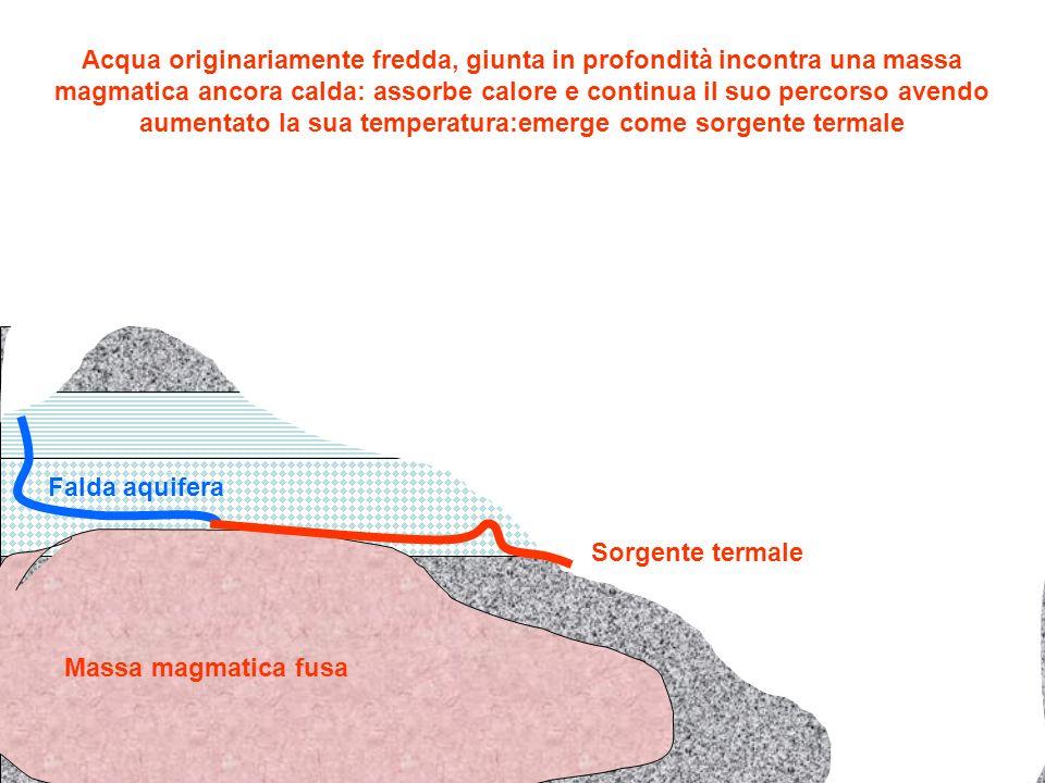 Massa magmatica fusa Falda aquifera Sorgente termale Acqua originariamente fredda, giunta in profondità incontra una massa magmatica ancora calda: ass