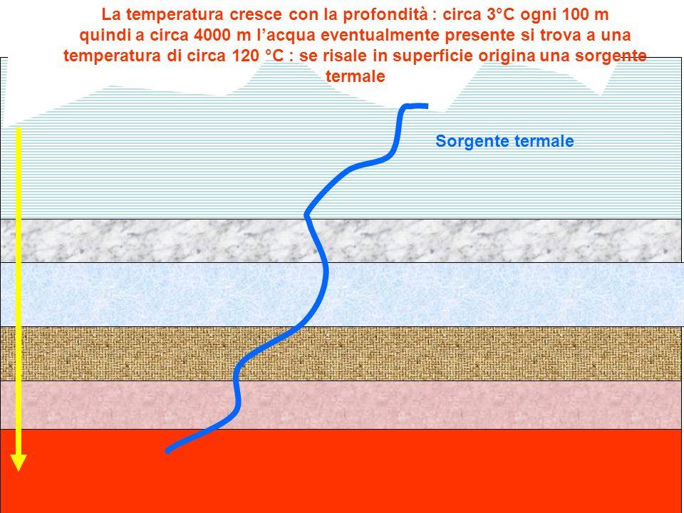 La temperatura cresce con la profondità : circa 3°C ogni 100 m quindi a circa 4000 m lacqua eventualmente presente si trova a una temperatura di circa