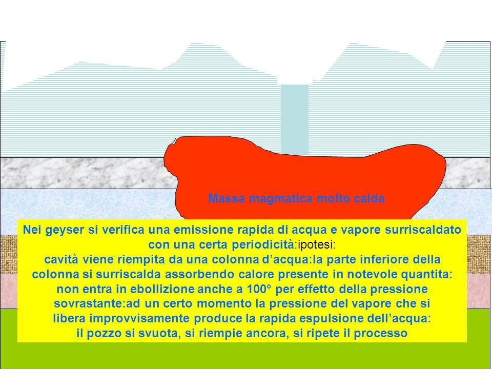Massa magmatica molto calda Nei geyser si verifica una emissione rapida di acqua e vapore surriscaldato con una certa periodicità:ipotesi: cavità vien