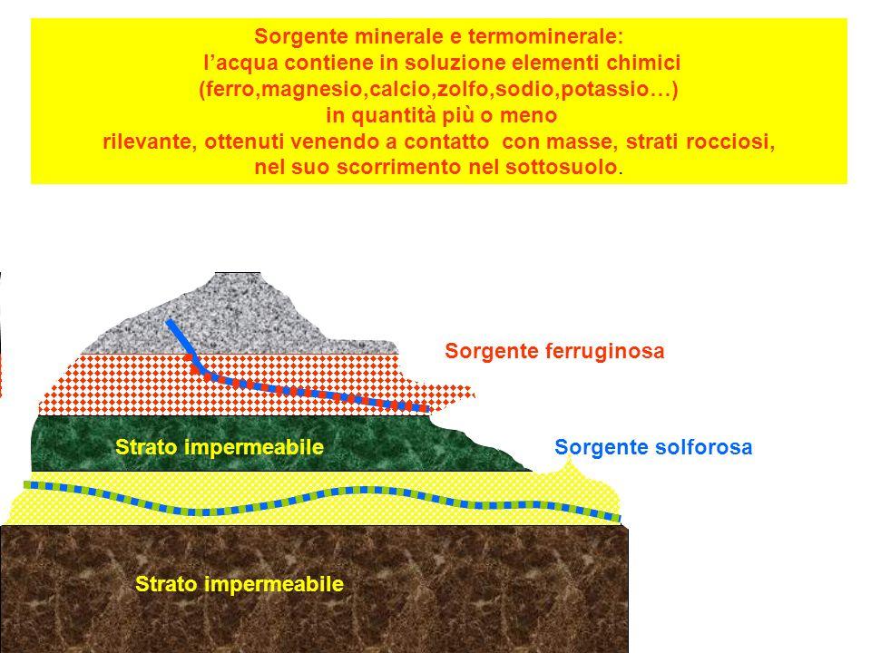 Sorgente minerale e termominerale: lacqua contiene in soluzione elementi chimici (ferro,magnesio,calcio,zolfo,sodio,potassio…) in quantità più o meno