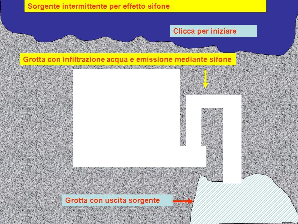 Grotta con uscita sorgente Grotta con infiltrazione acqua e emissione mediante sifone Sorgente intermittente per effetto sifone Clicca per iniziare