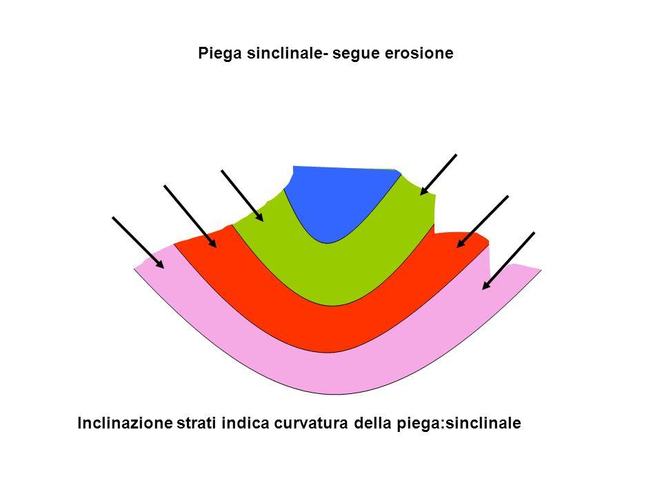 Inclinazione strati indica curvatura della piega:sinclinale