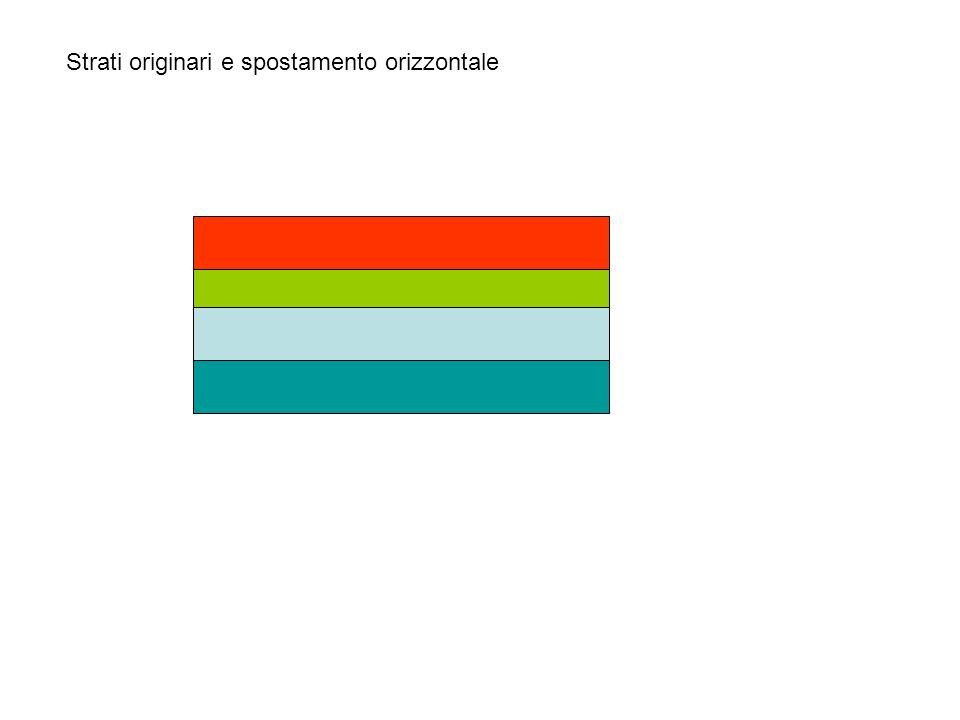 Serie stratigrafica continua: terreno sempre sotto il livello del mare Livello del mare a b c d e f g h A B In B mancano gli strati c..e,f,g :si è verificata una emersione dopo b (manca c) e una dopo d (mancano e,f,g)