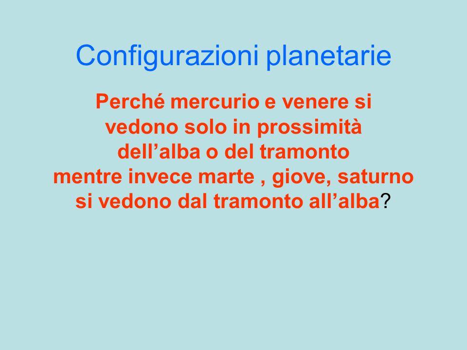 Configurazioni planetarie Perché mercurio e venere si vedono solo in prossimità dellalba o del tramonto mentre invece marte, giove, saturno si vedono dal tramonto allalba?