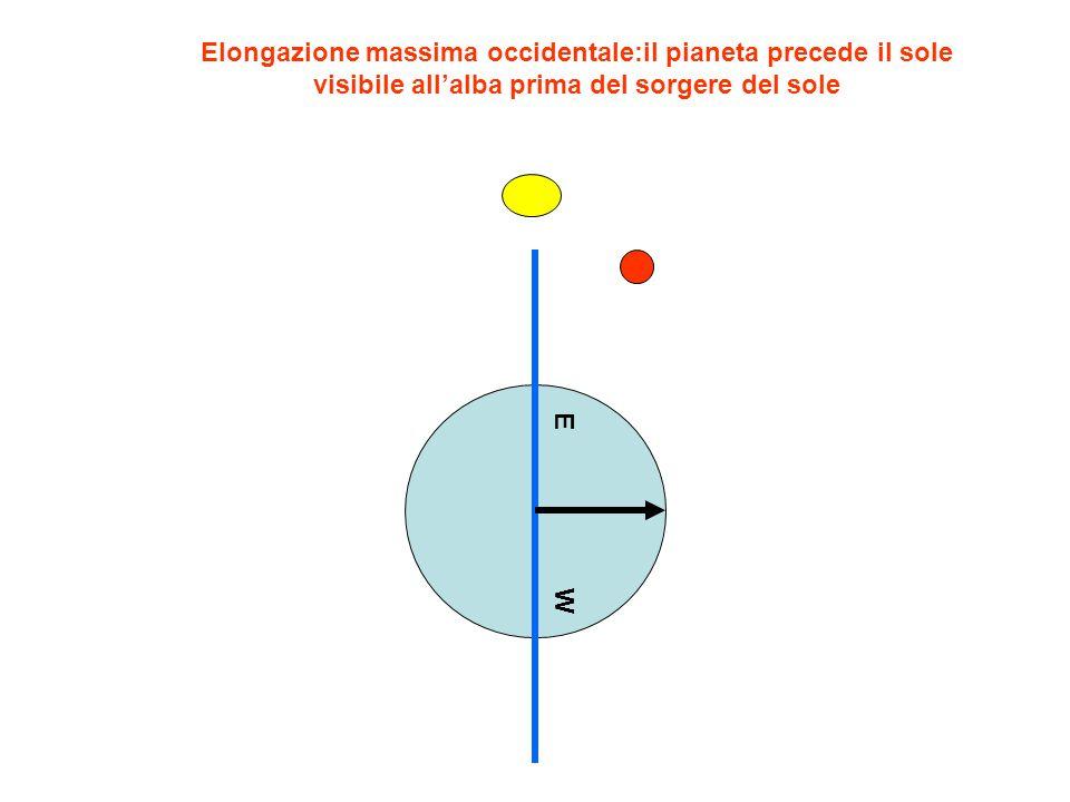 EW Elongazione massima occidentale:il pianeta precede il sole visibile allalba prima del sorgere del sole