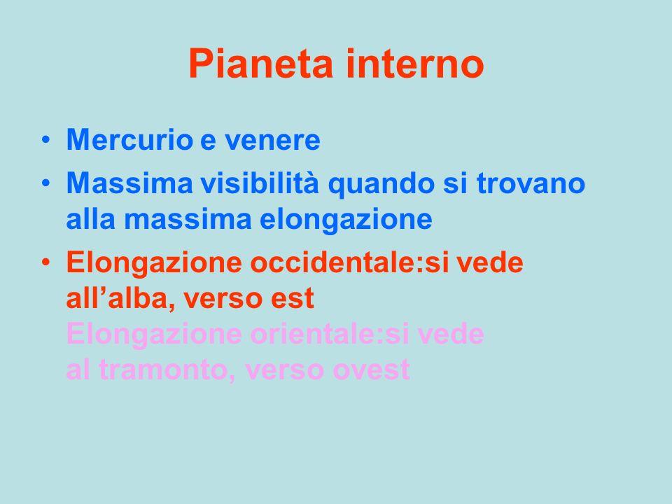 Pianeta interno Mercurio e venere Massima visibilità quando si trovano alla massima elongazione Elongazione occidentale:si vede allalba, verso est Elongazione orientale:si vede al tramonto, verso ovest