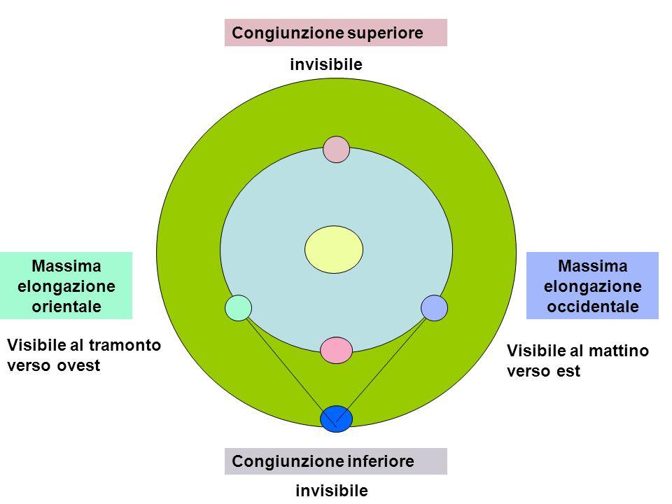 EW Congiunzione inferiore:pianeta e sole sorgono e tramontano insieme pianeta invisibile
