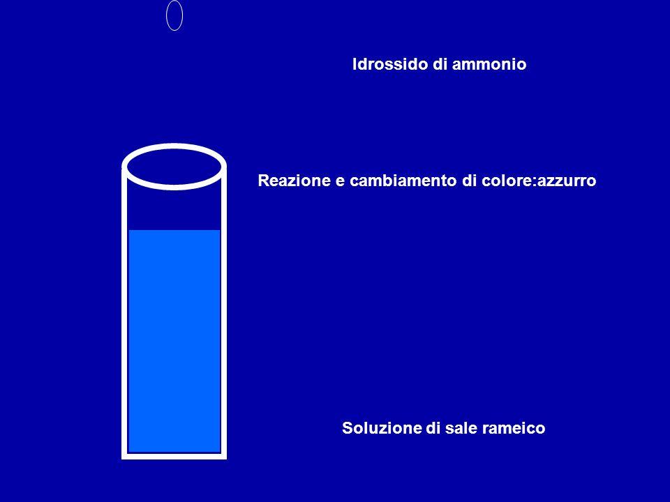 Soluzione di sale rameico Idrossido di ammonio Reazione e cambiamento di colore:azzurro