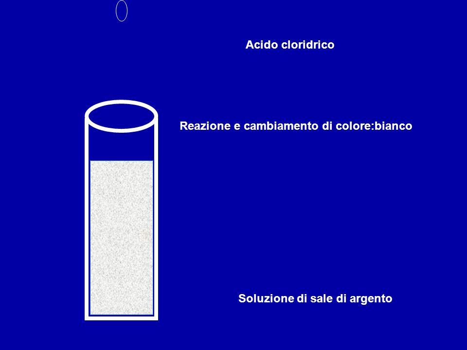 Soluzione di sale di argento Acido cloridrico Reazione e cambiamento di colore:bianco