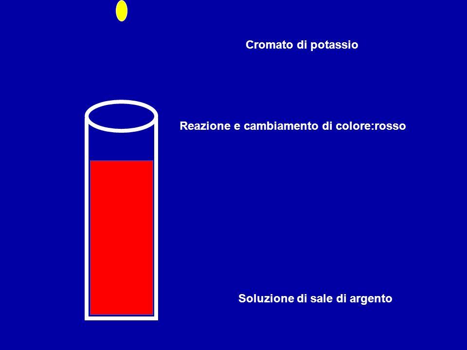Soluzione di sale di argento Cromato di potassio Reazione e cambiamento di colore:rosso