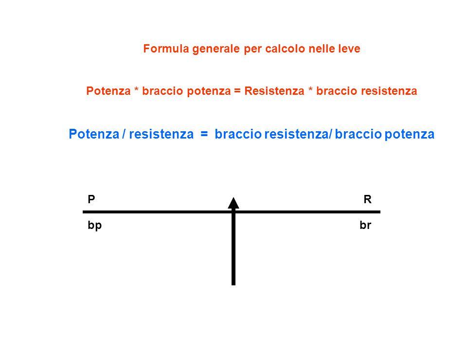 Formula generale per calcolo nelle leve Potenza * braccio potenza = Resistenza * braccio resistenza Potenza / resistenza = braccio resistenza/ braccio