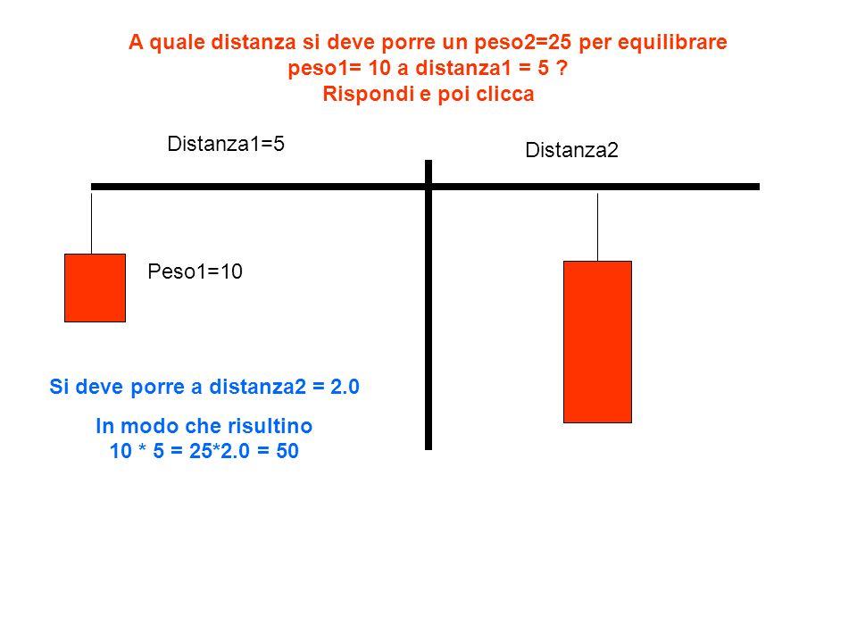 Distanza1=5 Distanza2 Peso1=10 A quale distanza si deve porre un peso2=25 per equilibrare peso1= 10 a distanza1 = 5 ? Rispondi e poi clicca Si deve po