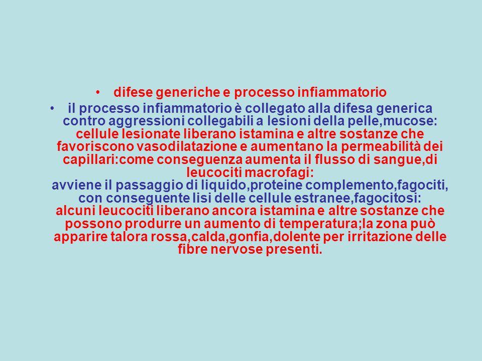 difese generiche e processo infiammatorio il processo infiammatorio è collegato alla difesa generica contro aggressioni collegabili a lesioni della pe