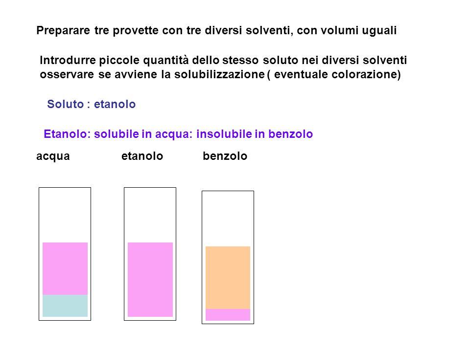 acquaetanolobenzolo Preparare tre provette con tre diversi solventi, con volumi uguali Introdurre piccole quantità dello stesso soluto nei diversi solventi osservare se avviene la solubilizzazione ( eventuale colorazione) Soluto : etanolo Etanolo: solubile in acqua: insolubile in benzolo