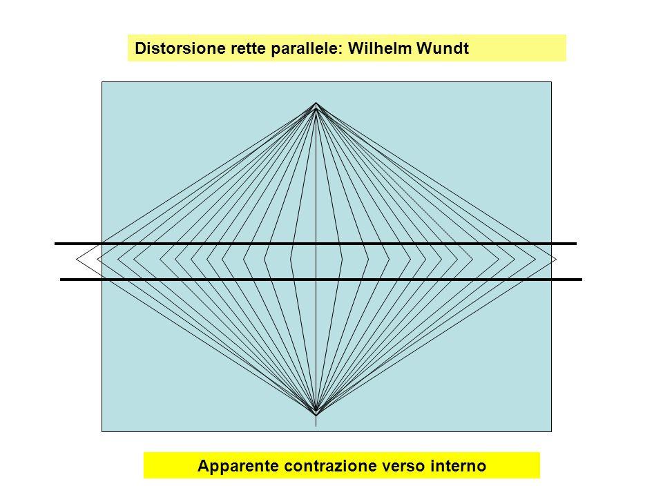Distorsione rette parallele: Wilhelm Wundt Apparente contrazione verso interno